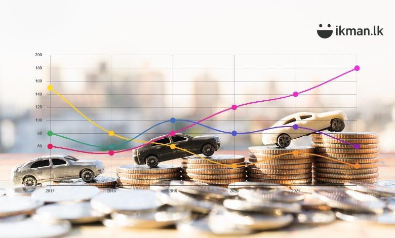 2021 budget and vehicle import ban in sri lanka